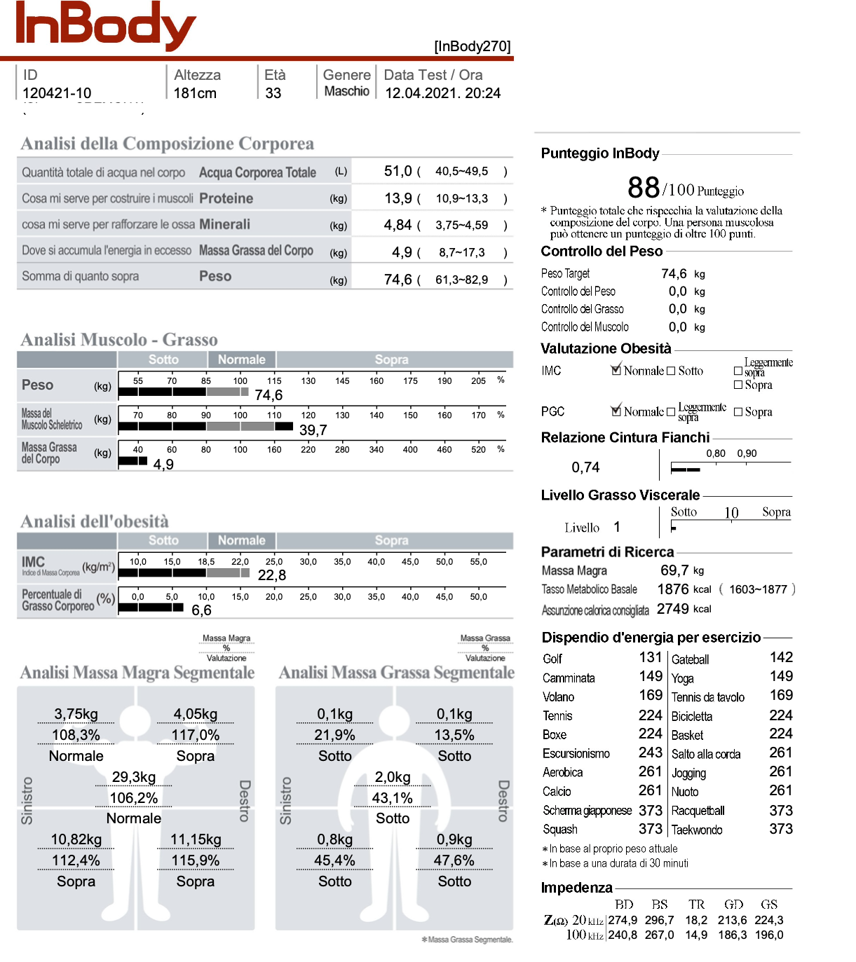 Bioimpedenziometria segmentale